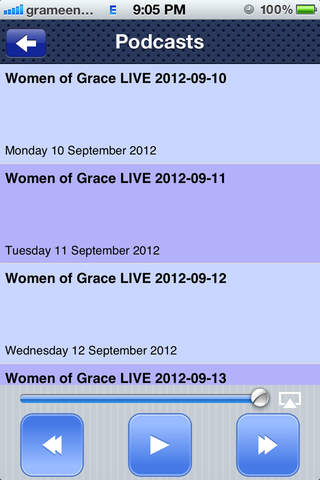 Women of Grace - náhled