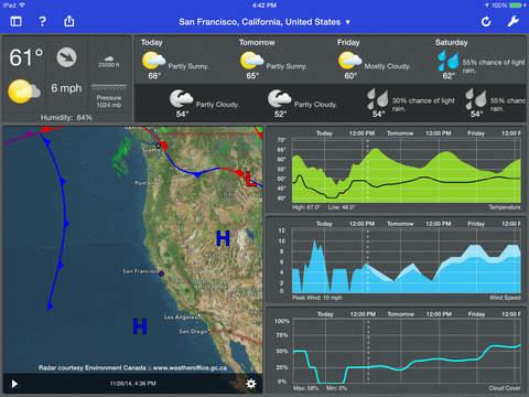 Seasonality Go screenshot 7