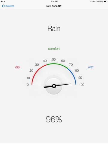 Hygrometer - Check humidity screenshot 6