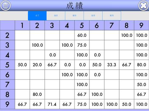 さんすう(九九カード) FV screenshot 10