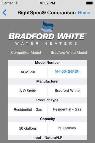 Bradford White RightSpec® & NAECA Cross Reference  - náhled