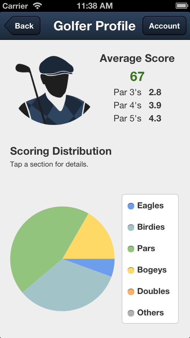 Omni ChampionsGate Golf Club screenshot 3