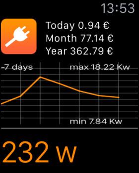 Energy Monitor screenshot 6