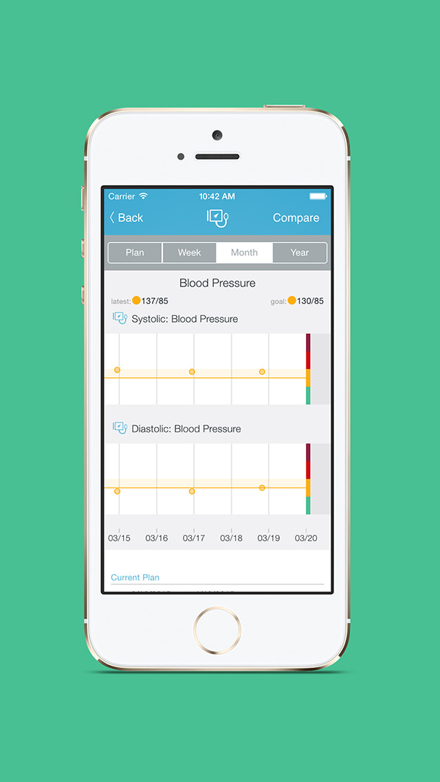 Fitbit Plus - Health Coaching screenshot 4