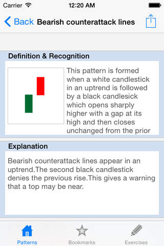Winning with Candlestick Charting Free - náhled