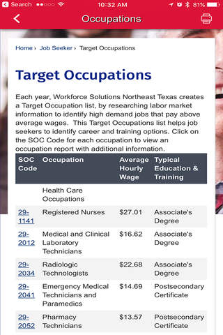 Workforce Solutions Northeast Texas - náhled