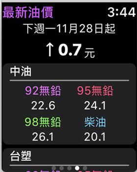 Yahoo奇摩新聞 - 直播Live、即時新聞 screenshot 13