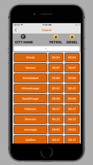Petrol Diesel Rate Live screenshot 3