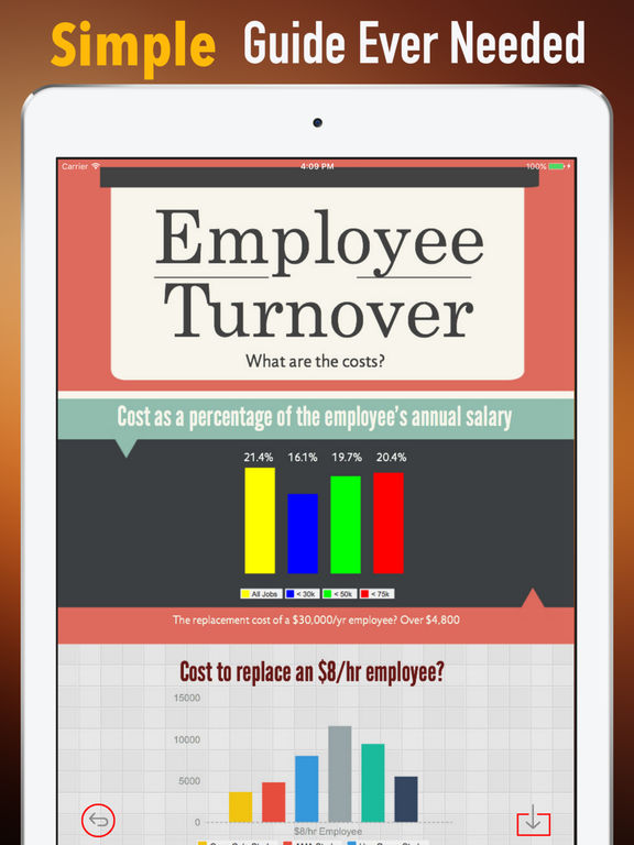 Employee Turnover-Work Guide and Success Tips screenshot 6