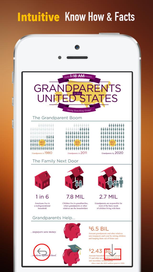 Grandparent Adoption:Tips and Tutorial screenshot 1