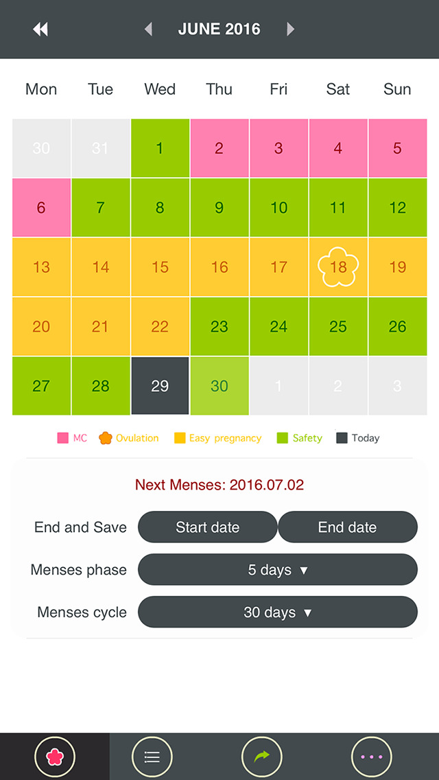 Menses Come - Just a menstrual cycle Assistant for Period Tracker Menstrual Calendar Ovulation screenshot 2