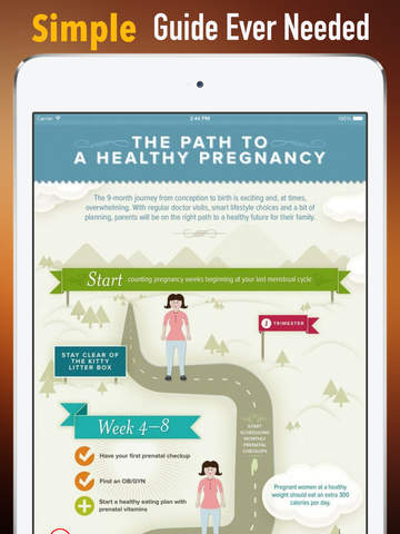 Healthy Pregnancy:Tips and Guide screenshot 7