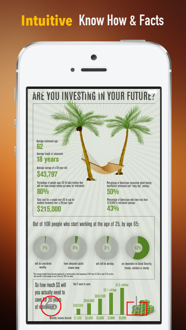 Retirement Savings Guide:Tips and Tutorial screenshot 1