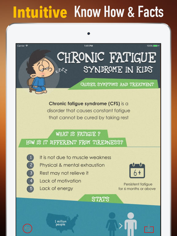 Fibromyalgia and Chronic Fatigue Syndrome Guide screenshot 5