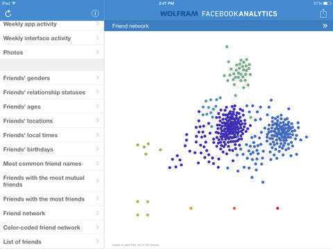 Wolfram Facebook Analytics screenshot 7