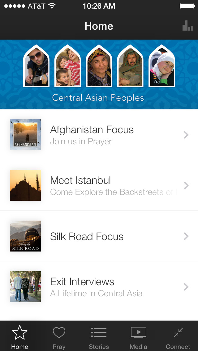 Central Asian Peoples screenshot 1