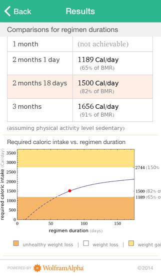 Wolfram Personal Fitness Assistant App screenshot 5