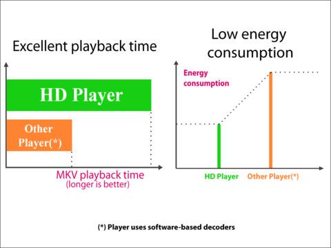 HD Player screenshot 7