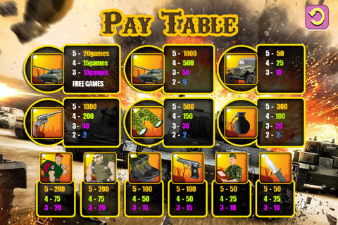 Ascent War of Thrones Slots Casino - This Hit Mean - náhled