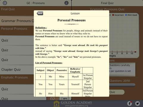 Grammar Expert : Pronouns [ Complete Guide ] screenshot 8