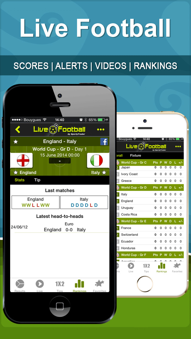 Live Soccer Scores -Skores screenshot 1