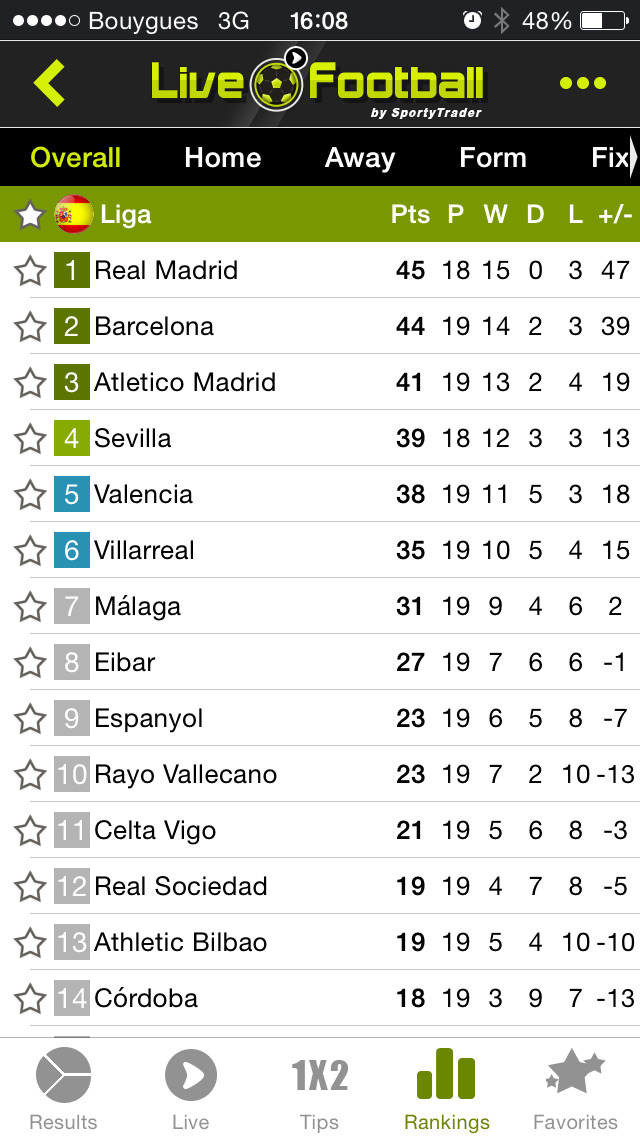 Live Soccer Scores -Skores screenshot 5
