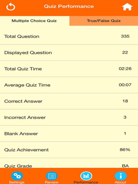 Human Psychology Quiz screenshot 9