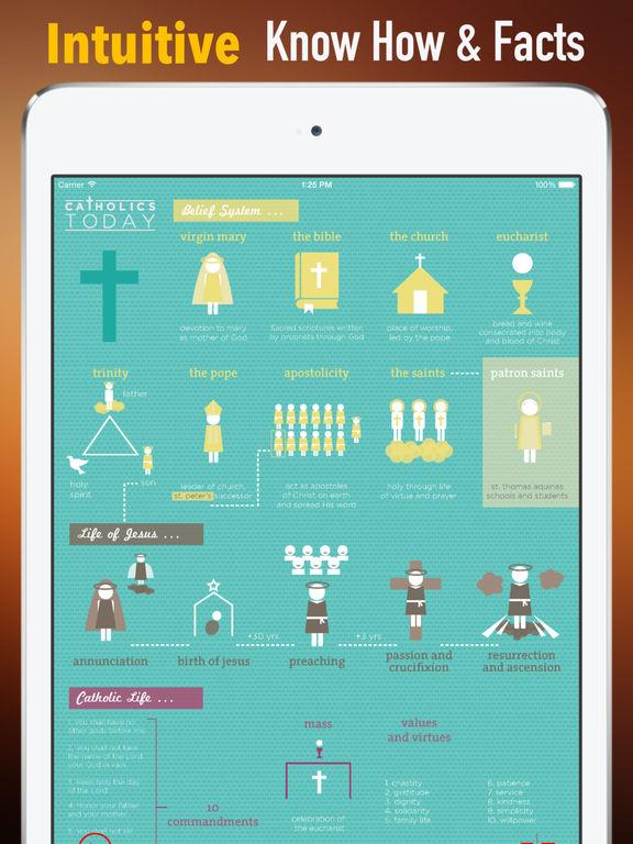 Catholic Faith Handbook:Tips and Tutorials screenshot 6