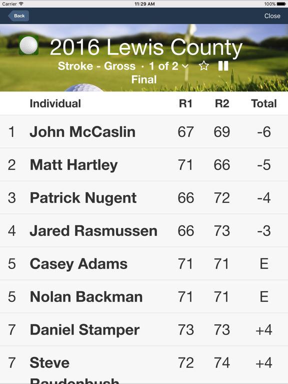 Hunter's Creek Golf & CC screenshot 10