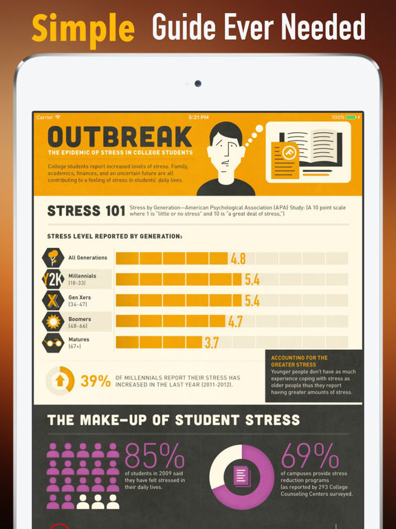 How to Handle Stress in College:Campus Guide screenshot 7