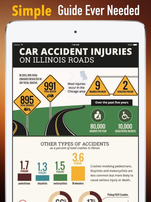 Car Crash Injuries:Traffic and Driver's Guide screenshot 7
