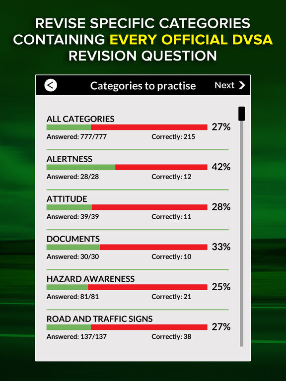 Theory Test for Car Drivers - Driving Test Success screenshot #2