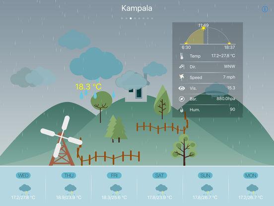 Cute Weather HD screenshot 7