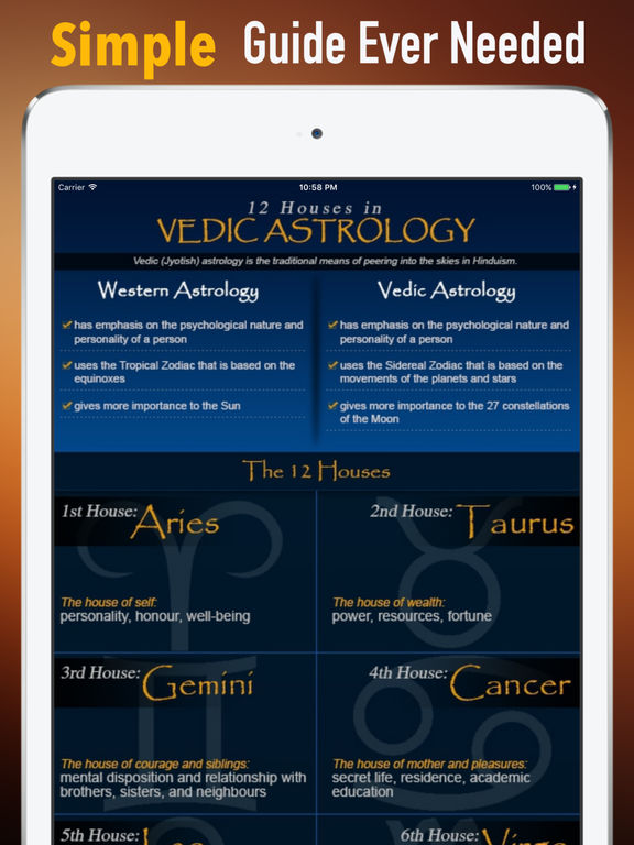 Vedic Astrology 101|Tutorial with Glossary screenshot 8