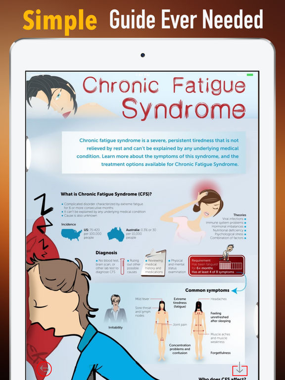 Fibromyalgia and Chronic Fatigue Syndrome Guide screenshot 6