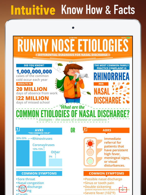 Nasal Discharge-Treat Guide and Prevent Tips screenshot 5