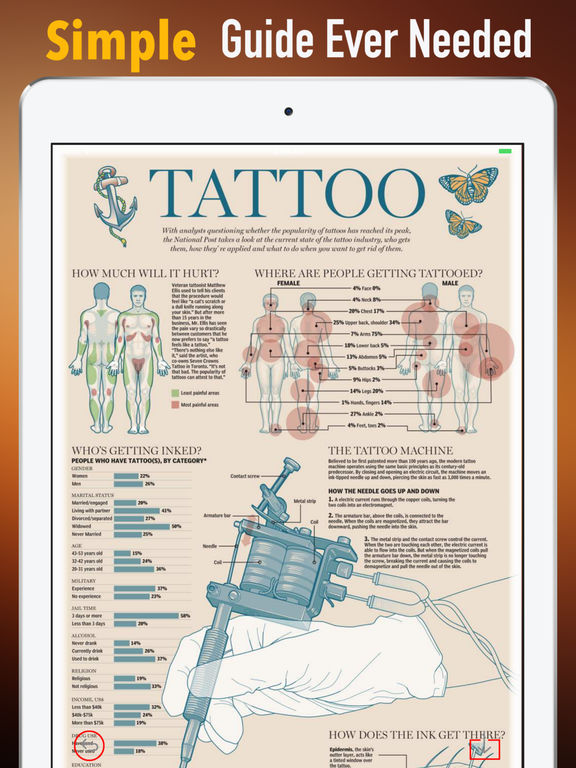 Tattoo for Beginners-Tips and Tutorial screenshot 6
