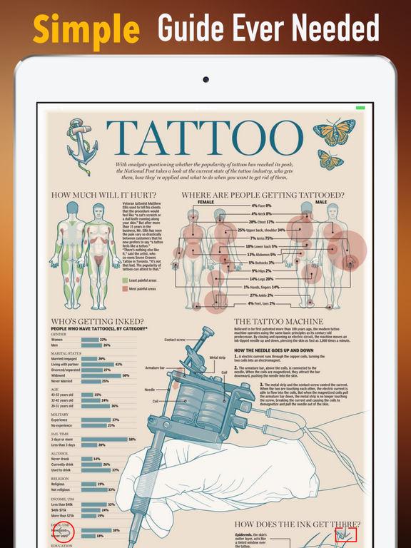 Tattoo for Beginners-Tips and Tutorial screenshot 6