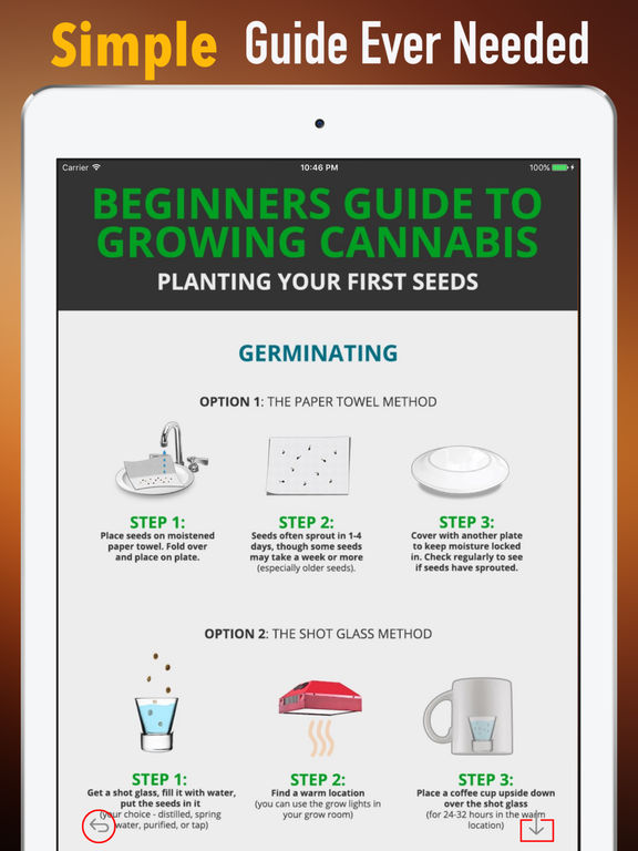 Cannabis Cultivation-Horticulture and Medical screenshot 6
