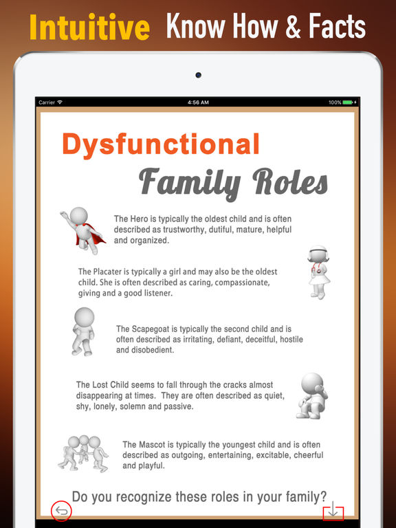 Adult Children of Dysfunctional Families Guide screenshot 6