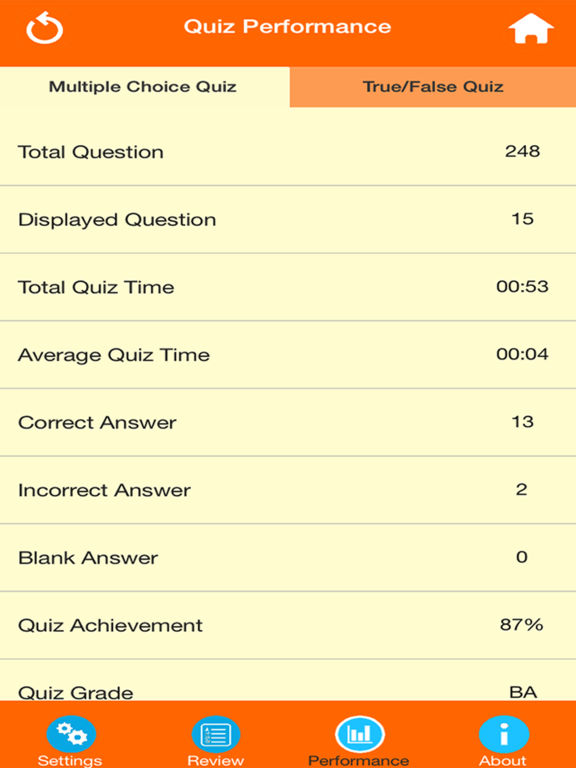 Medical Science : Pharmacology Quiz screenshot 9