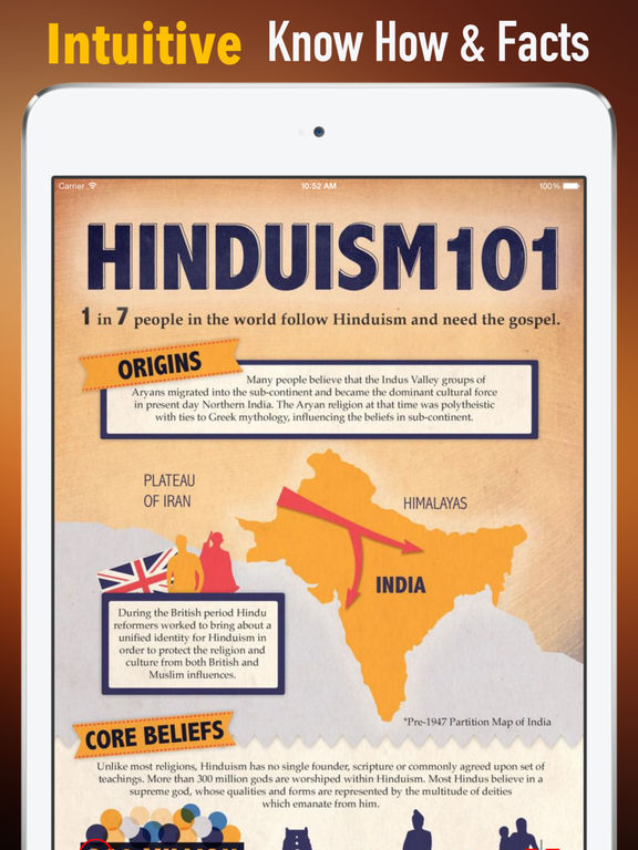 Hinduism Glossary: Cheatsheet with Study Guide screenshot 6