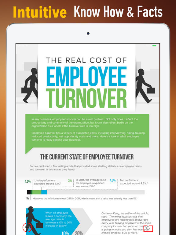 Employee Turnover-Work Guide and Success Tips screenshot 5